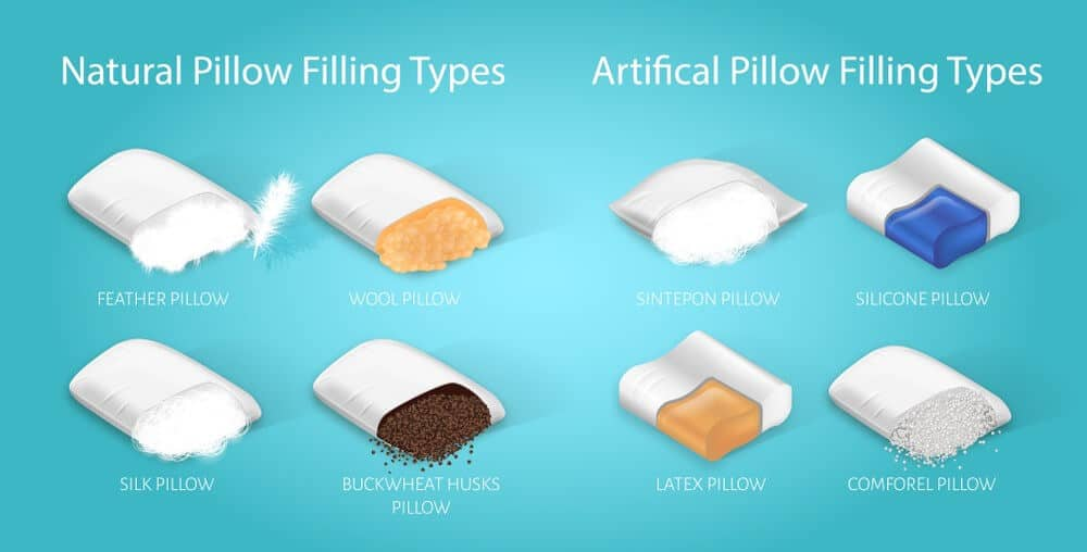 types of Pillow Filling